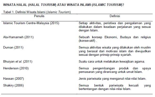 Definisi Wisata Halal