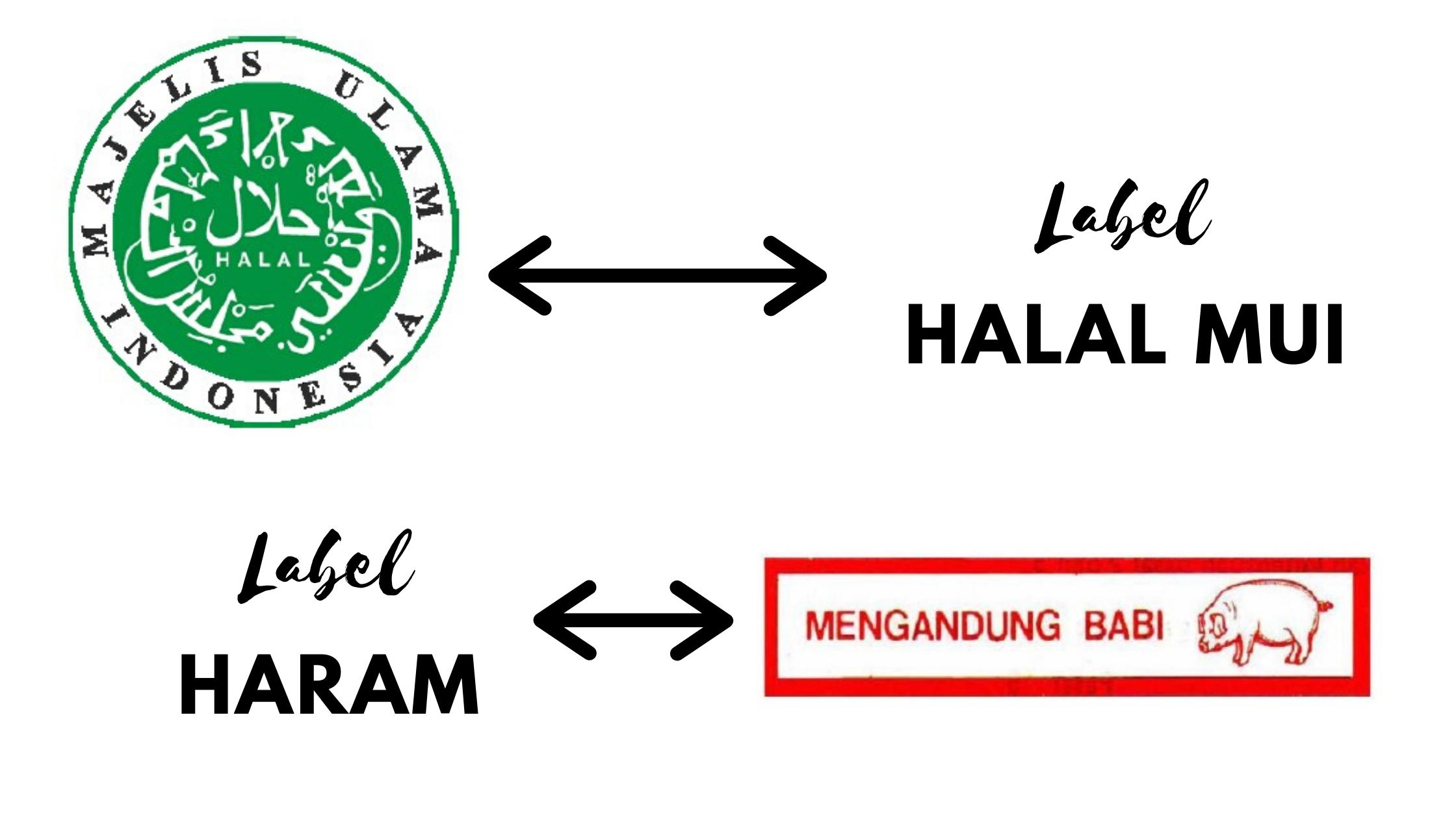 Perkembangan Label Halal di Indonesia - Islamic Center