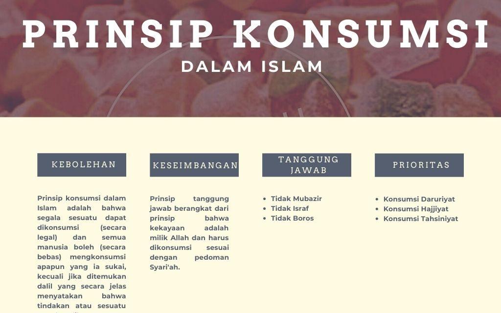 Prinsip Konsumsi dalam Ekonomi Islam